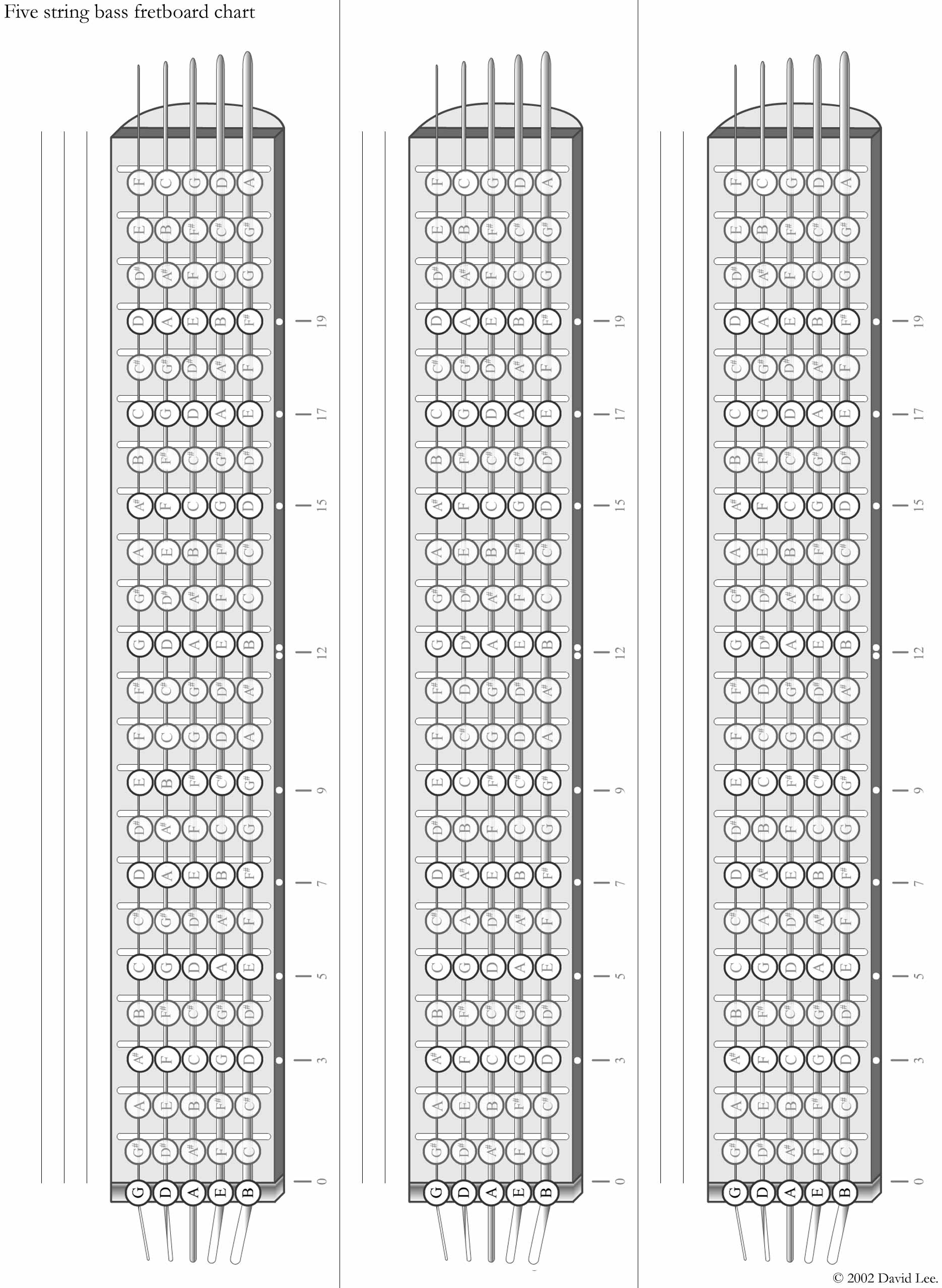 4 string bass fretboard chart music search engine at. Black Bedroom Furniture Sets. Home Design Ideas